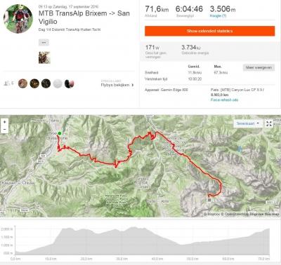 Dolomitien TransAlp 2016_1